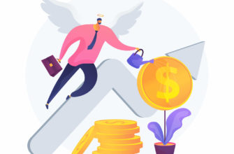 Инвестиционные убытки
