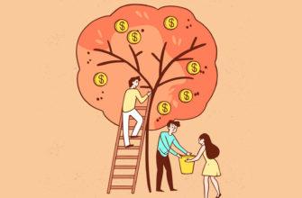 Инвестиционные льготы